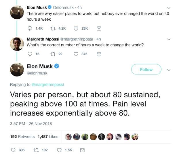 Sloww Elon Musk Workweek Twitter