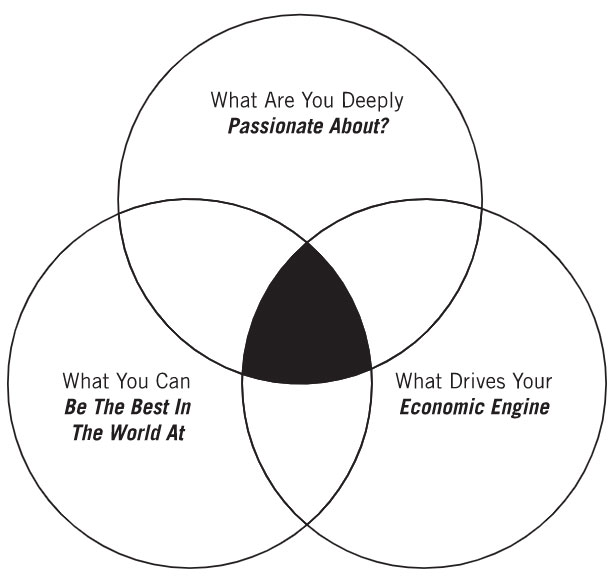 The Truth about Ikigai: Definitions, Diagrams & Myths | Sloww