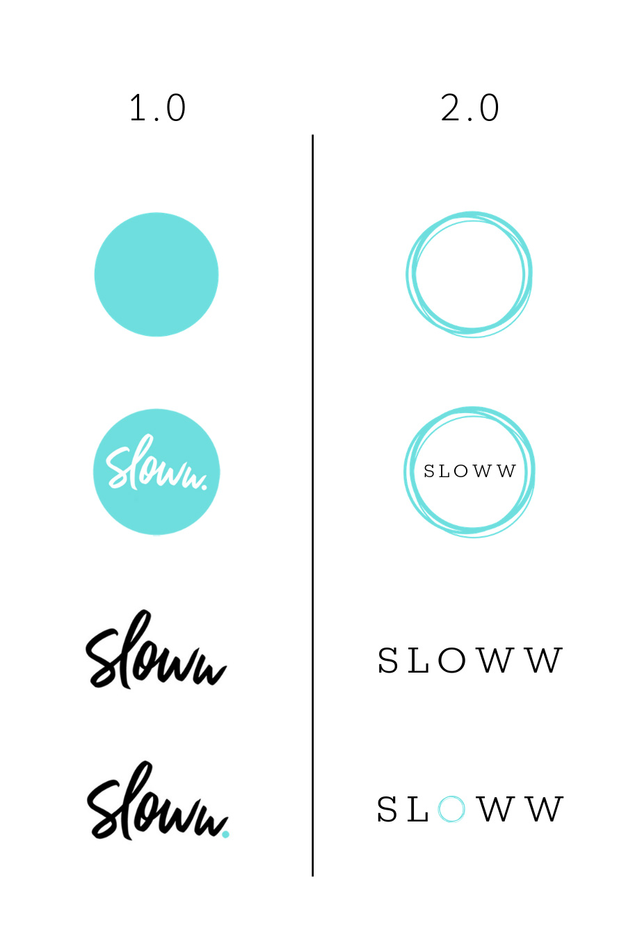 Sloww 2.0 Logo Evolution