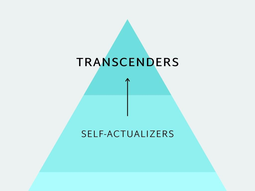 24 Characteristics of the Self-Actualizing Transcender (Maslow Theory Z Summary)