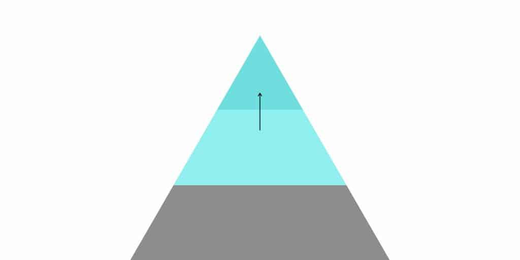 Sloww Maslow Theory Z Transcenders