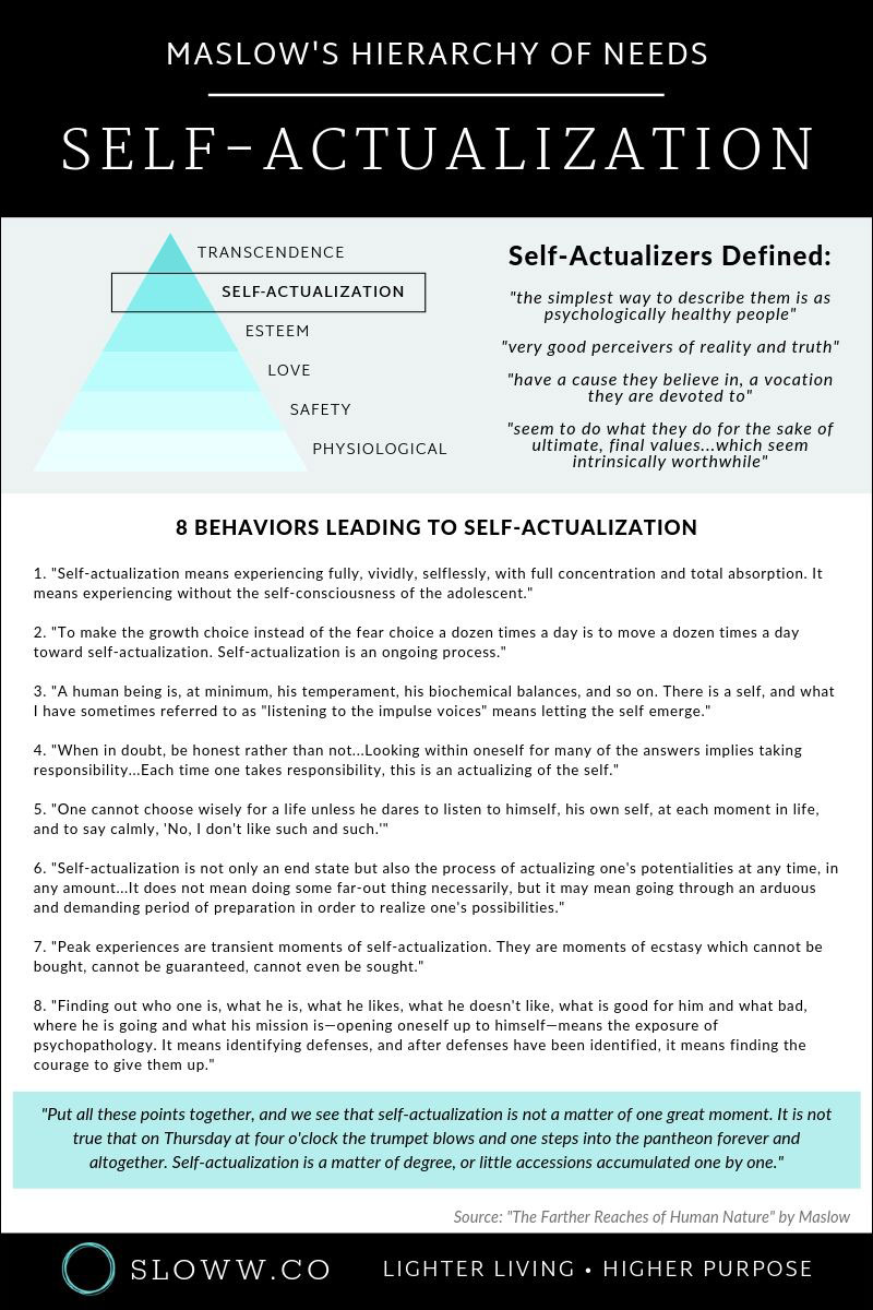 Sloww Self-Actualization Infographic Maslow Hierarchy of Needs