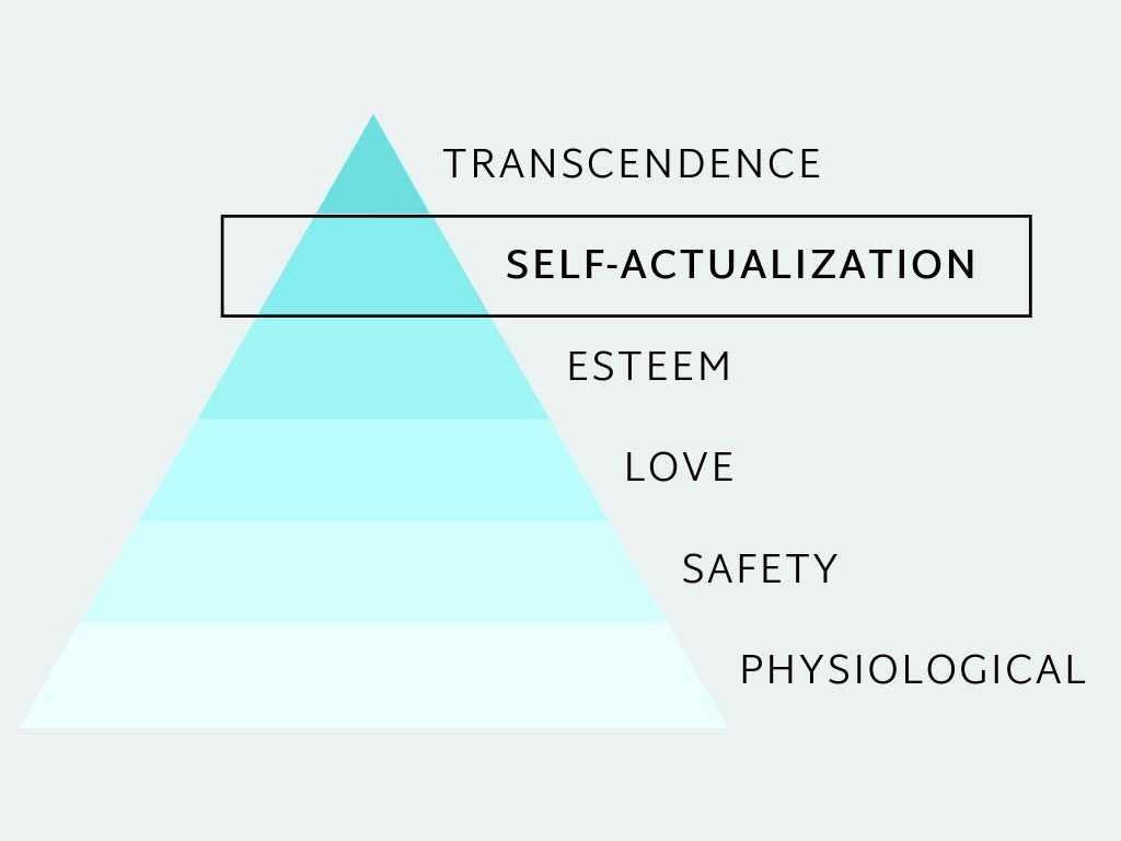 What is Self-Actualization? Here's what Maslow said about Self-Actualizers