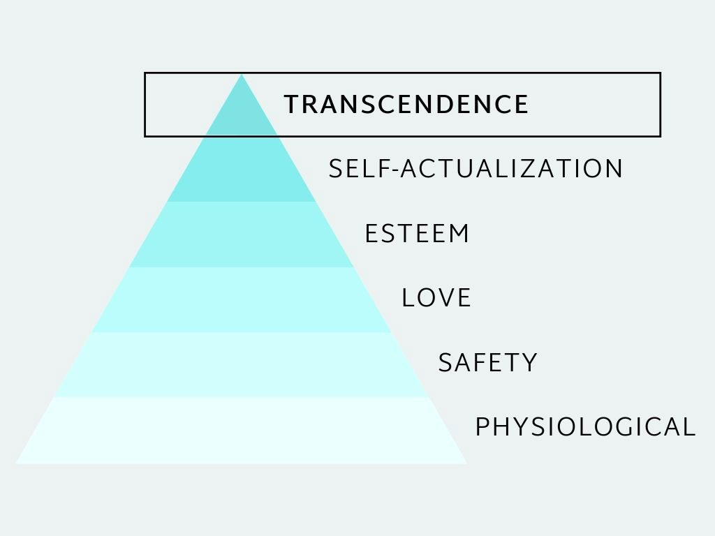 What is Transcendence? The True Top of Maslow's Hierarchy of Needs