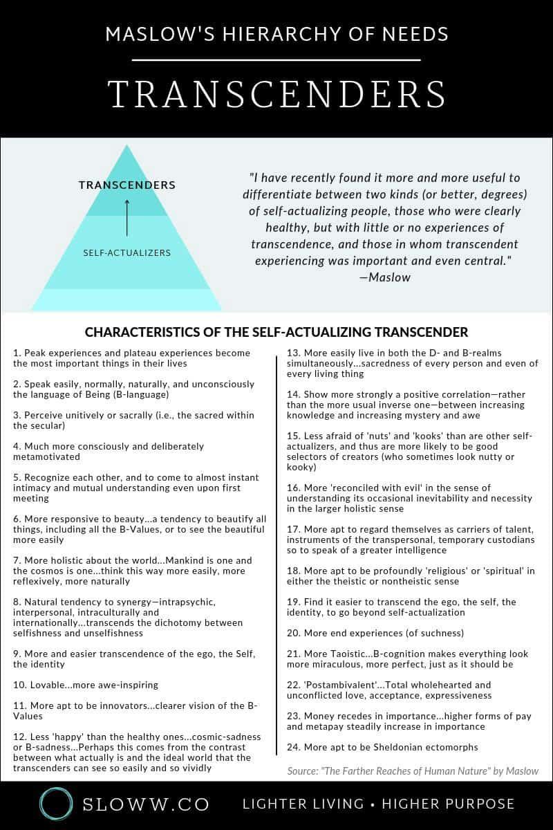 Sloww Transcenders Infographic Maslow Theory Z
