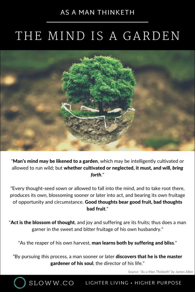 Sloww As a Man Thinketh James Allen Mind is a Garden Infographic
