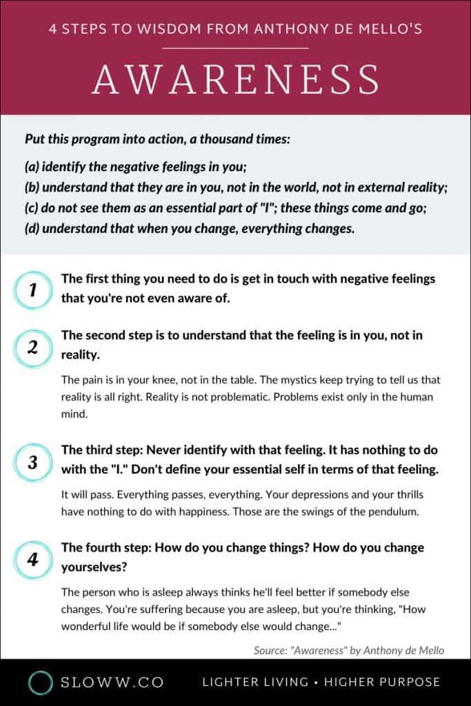 Sloww Awareness Anthony de Mello Four Steps Wisdom