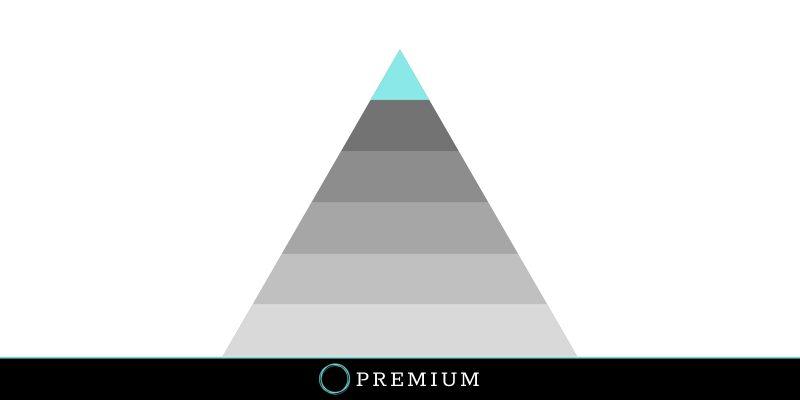 Sloww Transcendence Premium How-To