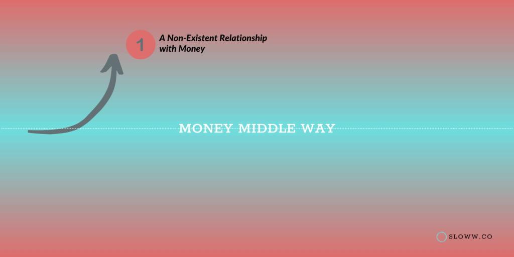 Sloww Money Middle Way 1