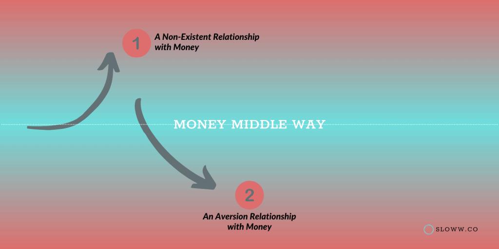 Sloww Money Middle Way 2