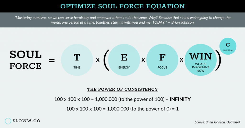 Optimize Soul Force Equation