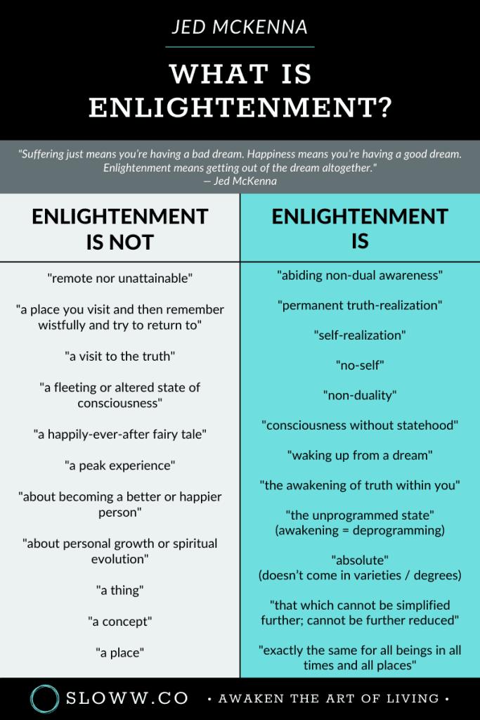 Sloww Jed McKenna Enlightenment Infographic