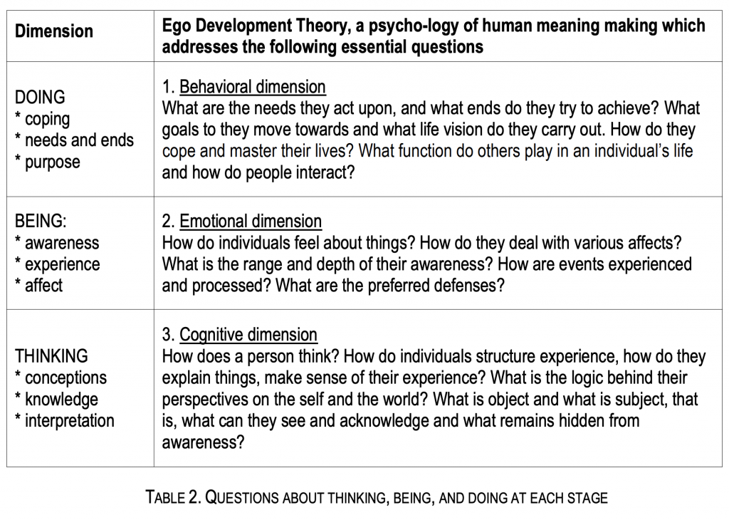 Ego Development Theory Doing Being Thinking