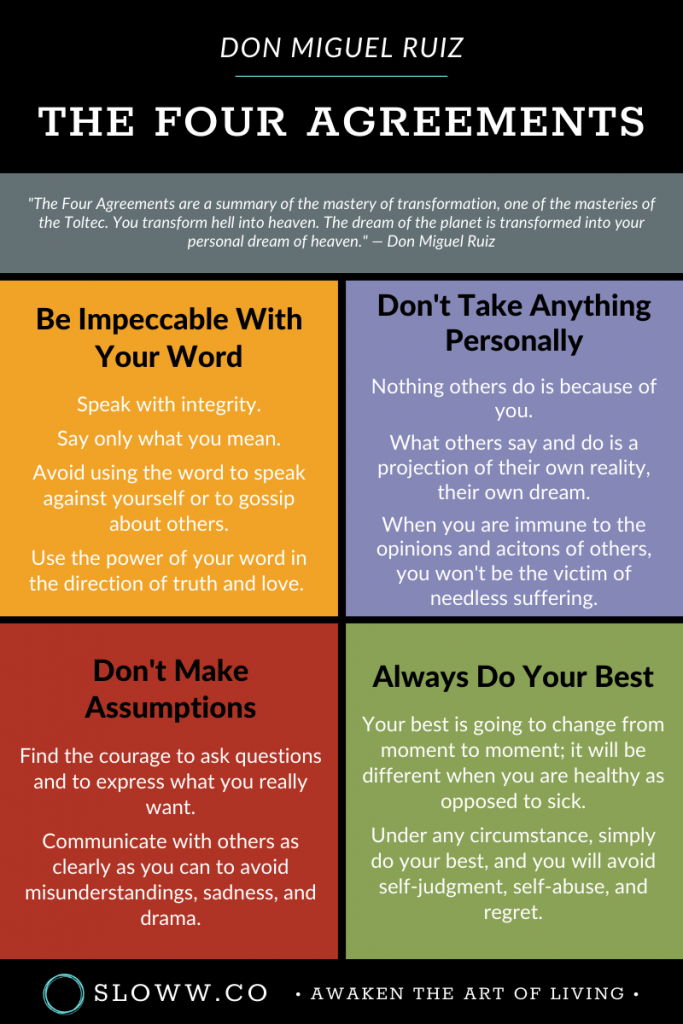 Sloww The Four Agreements by Don Miguel Ruiz Infographic