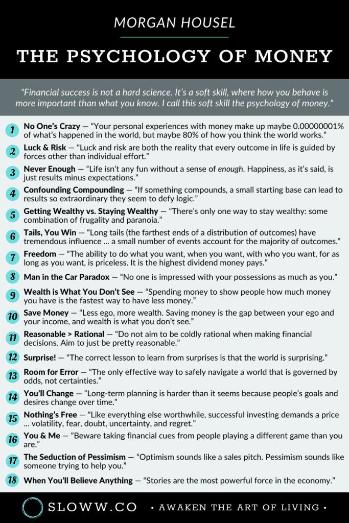 Sloww The Psychology of Money Morgan Housel Infographic