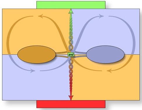 Polarity Map Template