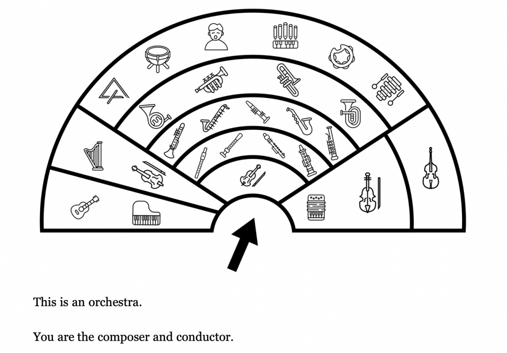 How to Live by Derek Sivers Composer and Conductor